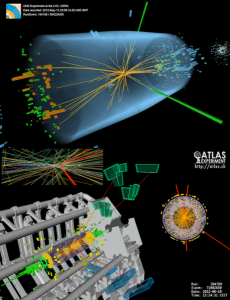 Higgs boson events